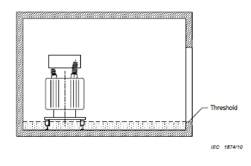 Figure 11 -Example For Small Transformers Without Gravel Layer & Catchment Tank