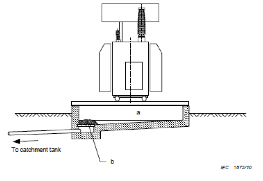 Figure 9 - Sump With Separate Catchment Tank