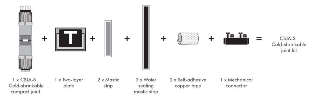 Cold Shrink Joints 24kV - Nexans CSJA-S Kit Contents