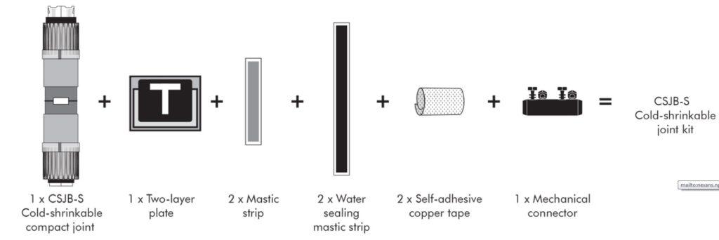 Cold Shrink Joints 33kV 36kV - Nexans CSJS-B Kit Contents