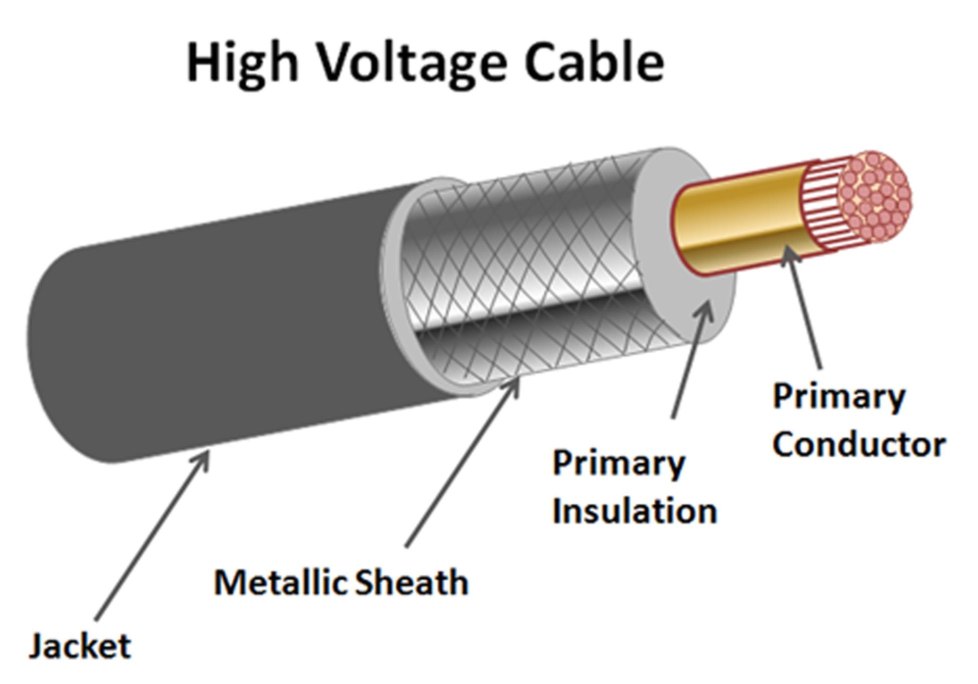 Electrical Wiring Jacket