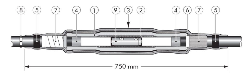 Nexans CSJS-B Cold Shrink Joints 33kV 36kV
