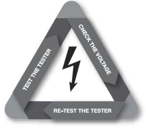 Traditional Method - Determing absence of voltage with handhled testers presents a risk of exposure to electrical hazards