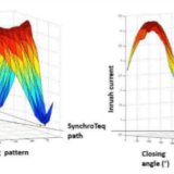 Transformer Switching | Mitigating Inrush Currents During Transformer Energisation