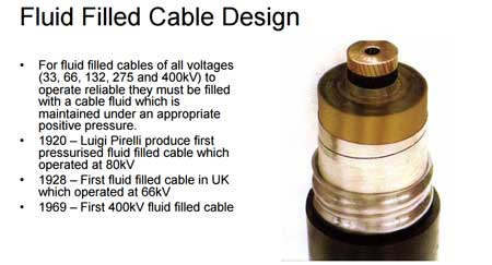 High Voltage Fluid Filled Cables Power And Cables