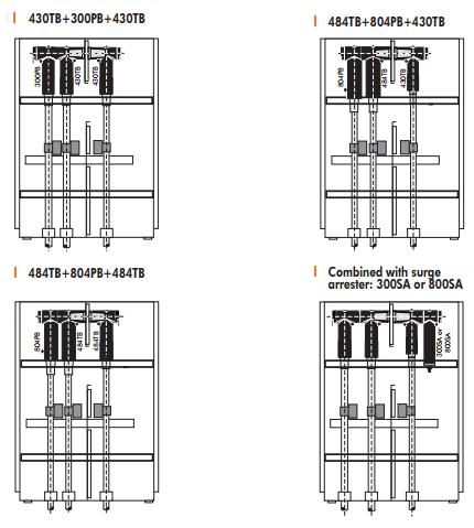 Nexans Junction Cabinets & Separable Connectors