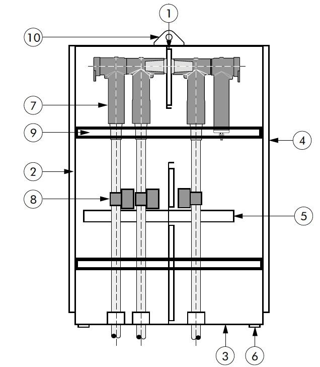 Nexans Offshore Junction CabinetsOJC - Design Specification