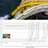 Subsea Cable Protection & Laying Costs | Part 2 of 5