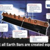 Earth Bars | High Specification Copper Earth Bars for Lightning Protection Systems