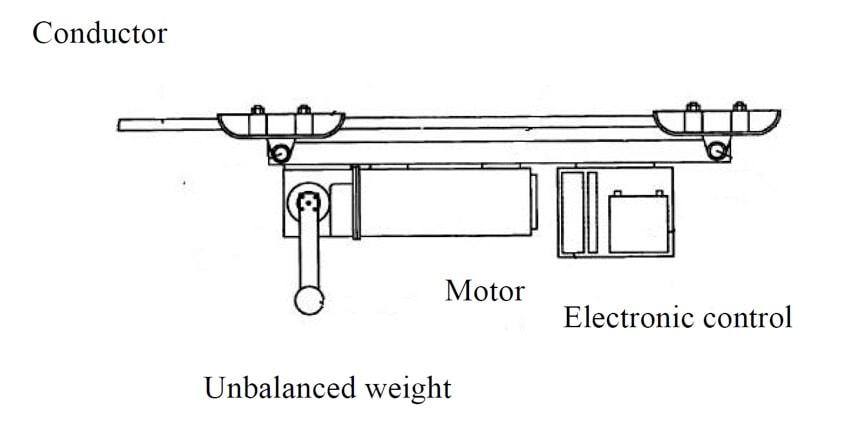 Fig. 13: Ice-shedder apparatus.
