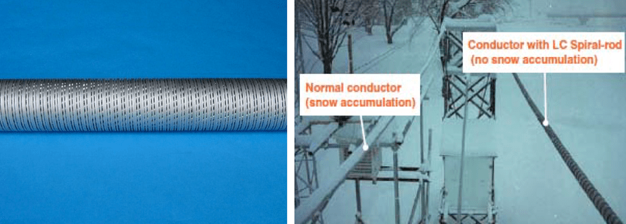 Fig. 5: Snow-melting magnetic wire used in Japan.
