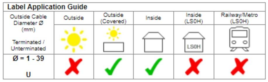 LHS Premium Ladder Heatshrink - Silver Fox Legend - Label Application Guide