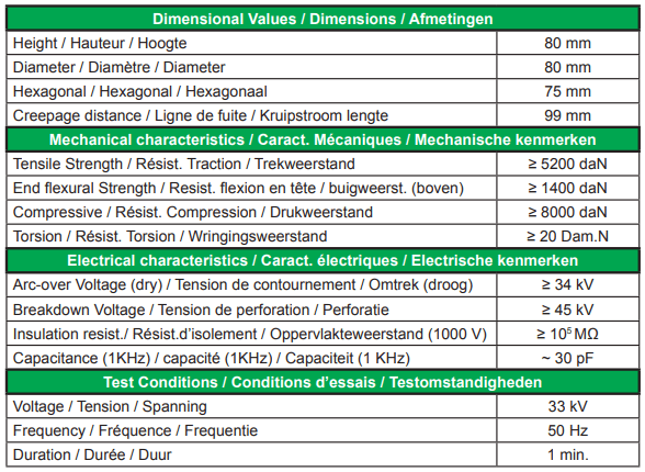 MV261 Micaver Insulators