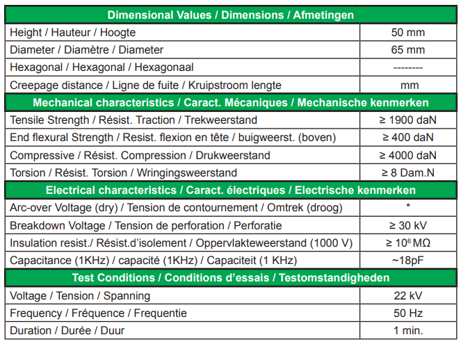 Micaver Insulators MV483