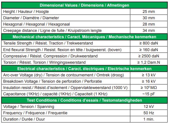 Micaver Insulators MV322
