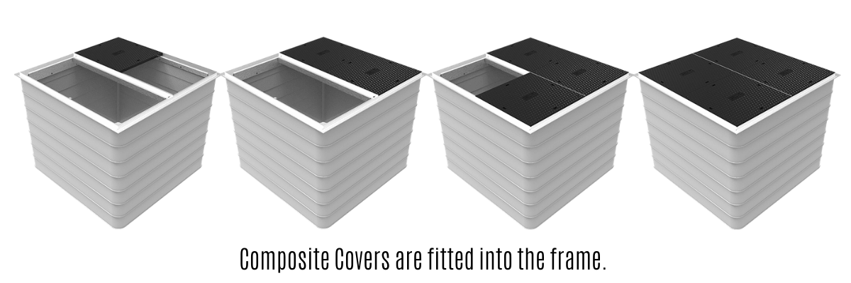 Composite Access Covers How It Works