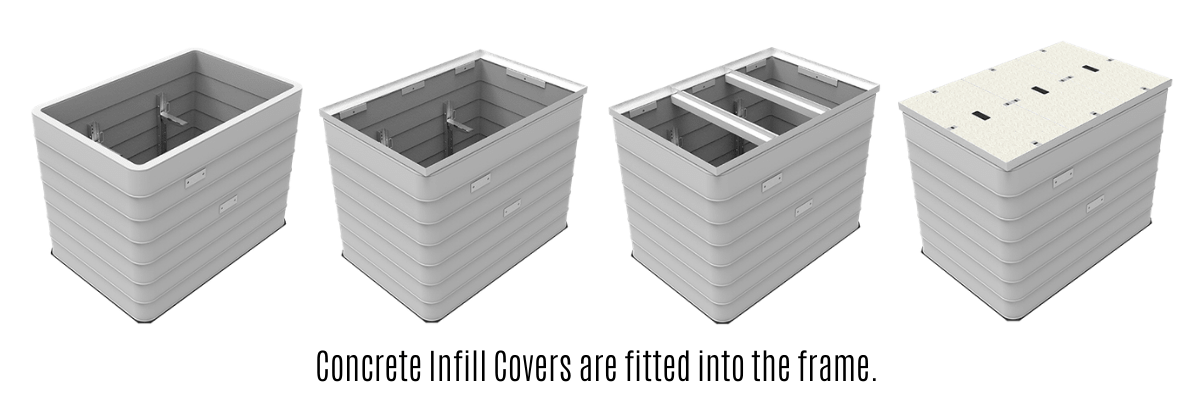 Concrete Infill Access Covers How It Works