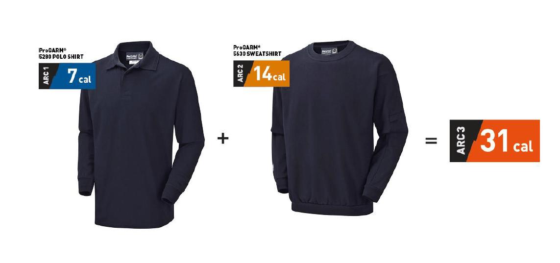 ProGARM 5290 Polo Shirt & ProGARM 5630 Sweatshirt