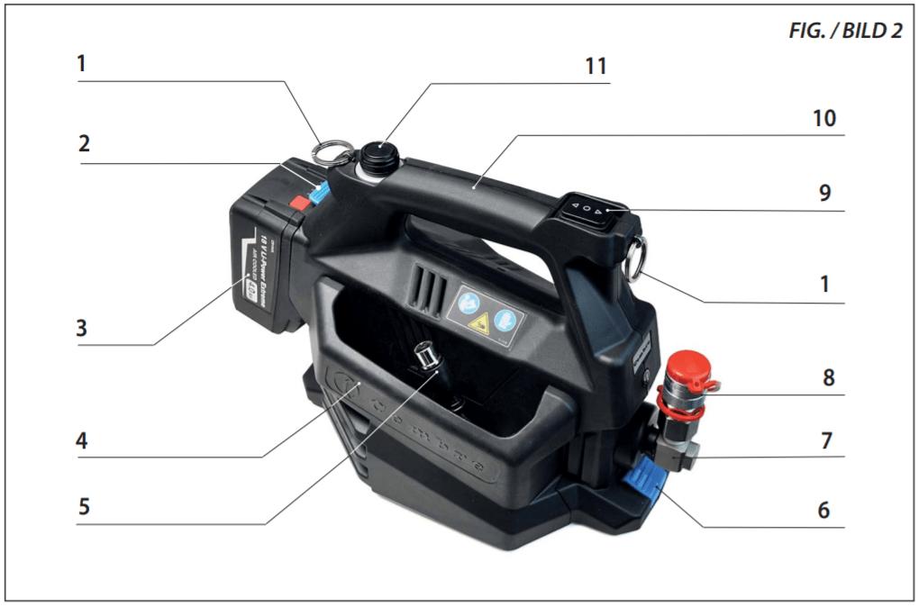 cembre B68 MP18E Operating Manual 2