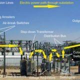 Medium Voltage Electrical Safety Tips   MV HV