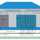 Modular Substation Cable Termination Design | Roxtec Whitepaper