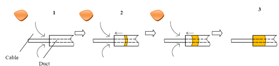 Figure 1 - Application Of Densoseal 16A