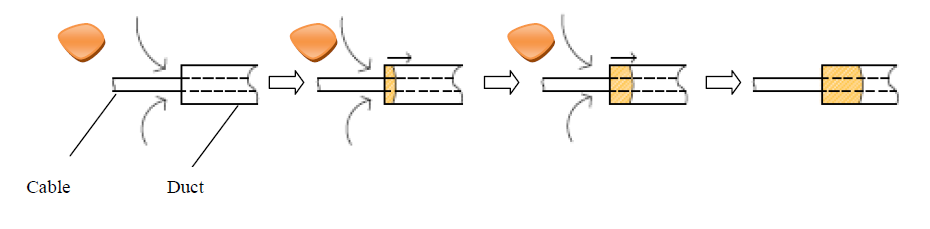Figure 2 - Application Of Densoseal 16A (On A Smaller Diameter)