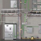 Panduit Direct Burial Grounding System