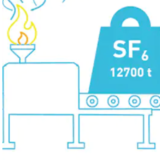 Are You Ready For An SF₆ Phase Out?
