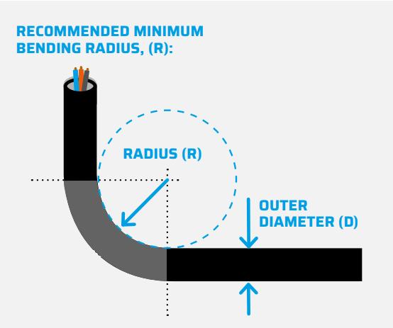 Cable Pulling Minimum Band Radius